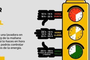 La OMIC atiende dudas y consultas sobre la nueva regulación de la factura de la luz